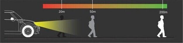 Шкала свечения светоотражайки